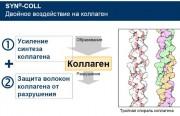 Syn®-Coll - Пептид Син-Колл, стимулирующий синтез коллагена 5 мл